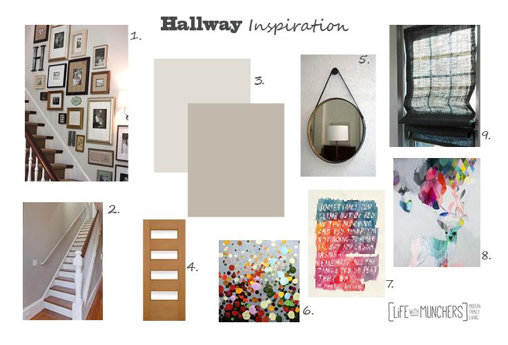 Hallway Inspiration Mood Board